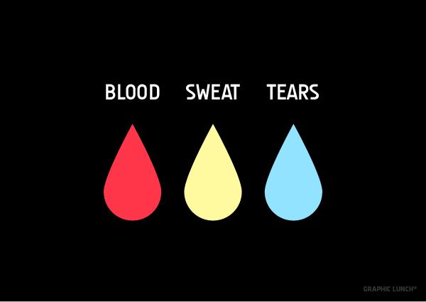 Blood Sweat Tears Code Polish Sales Luck